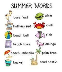 List of english essay words